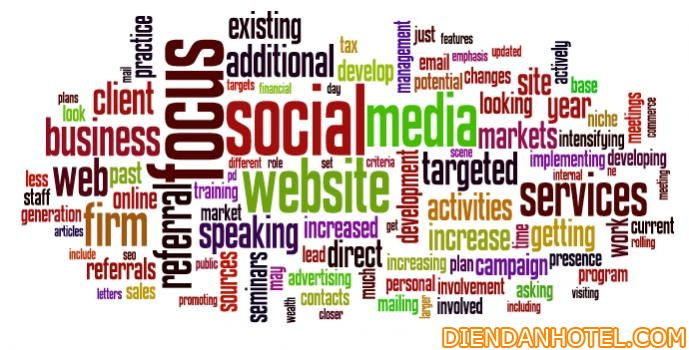 Kế hoạch marketing tiếp thị số năm 2014