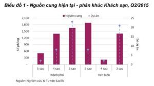 khach-san-da-nang-vinanet_vn-2_hwbj