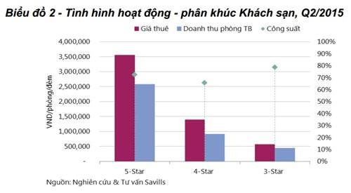 khach-san-da-nang-vinanet_vn-3_sgrt
