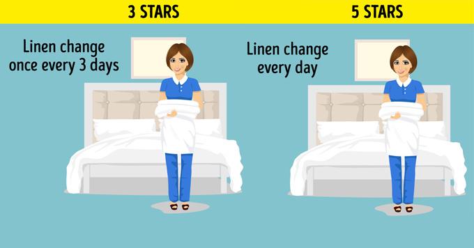 Lời khuyên ruột gan của nhân viên khách sạn với khách du lịch - 3